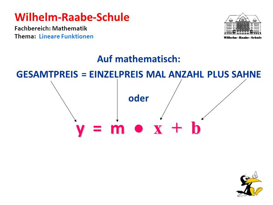 Wilhelm-Raabe-Schule Fachbereich: Mathematik Thema: Lineare Funktionen Auf mathematisch: GESAMTPREIS = EINZELPREIS MAL ANZAHL PLUS SAHNE oder y = m x + b