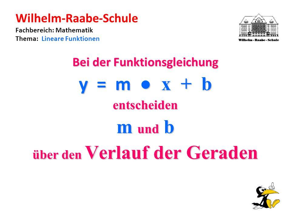 Wilhelm-Raabe-Schule Fachbereich: Mathematik Thema: Lineare Funktionen Bei der Funktionsgleichung y = m x + b entscheiden m und b über den Verlauf der Geraden