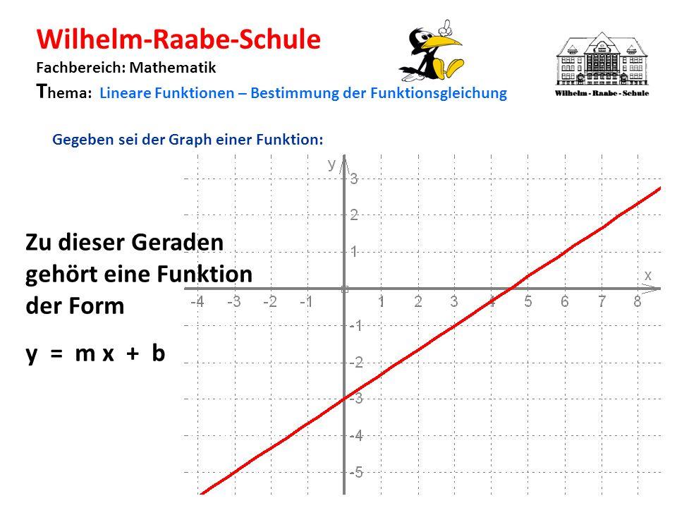 Wilhelm-Raabe-Schule Fachbereich: Mathematik T hema: Lineare Funktionen – Bestimmung der Funktionsgleichung Gegeben sei der Graph einer Funktion: Zu dieser Geraden gehört eine Funktion der Form y = m x + b