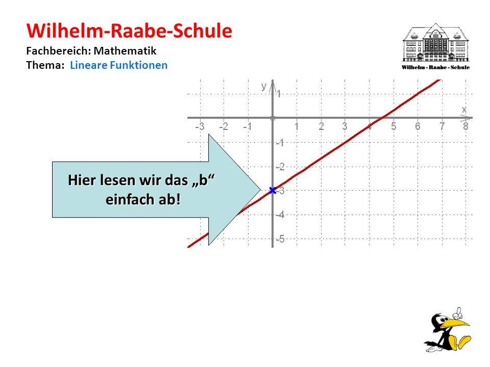 Wilhelm-Raabe-Schule Fachbereich: Mathematik Thema: Lineare Funktionen Hier lesen wir das b einfach ab!