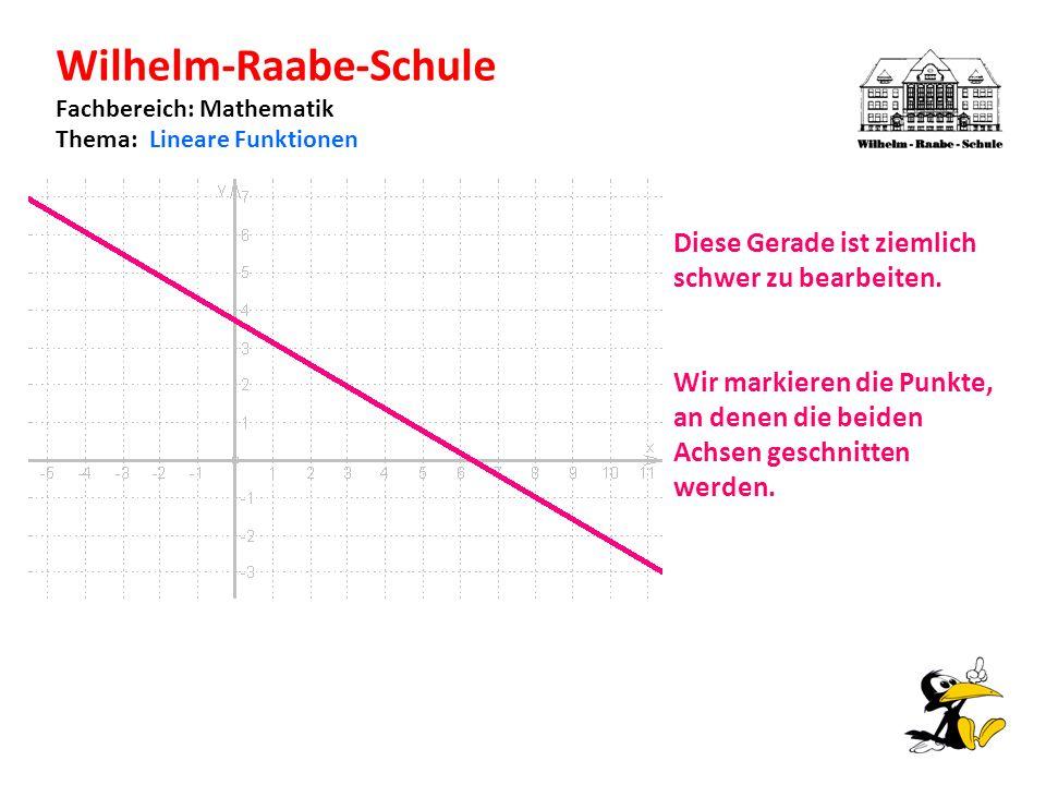 Wilhelm-Raabe-Schule Fachbereich: Mathematik Thema: Lineare Funktionen Diese Gerade ist ziemlich schwer zu bearbeiten.