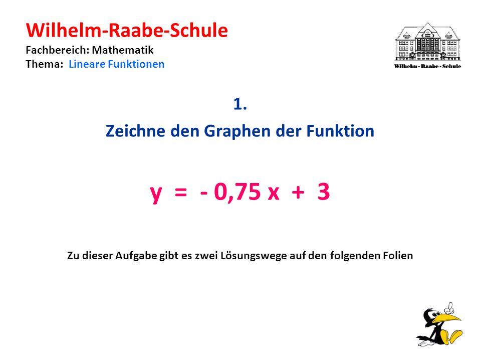 Wilhelm-Raabe-Schule Fachbereich: Mathematik Thema: Lineare Funktionen 1.