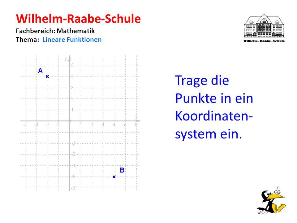 Wilhelm-Raabe-Schule Fachbereich: Mathematik Thema: Lineare Funktionen Trage die Punkte in ein Koordinaten- system ein.