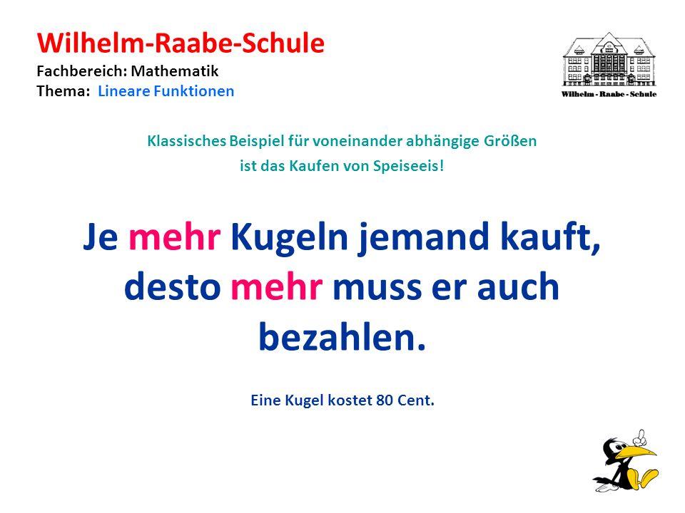 Wilhelm-Raabe-Schule Fachbereich: Mathematik Thema: Lineare Funktionen Klassisches Beispiel für voneinander abhängige Größen ist das Kaufen von Speiseeis.