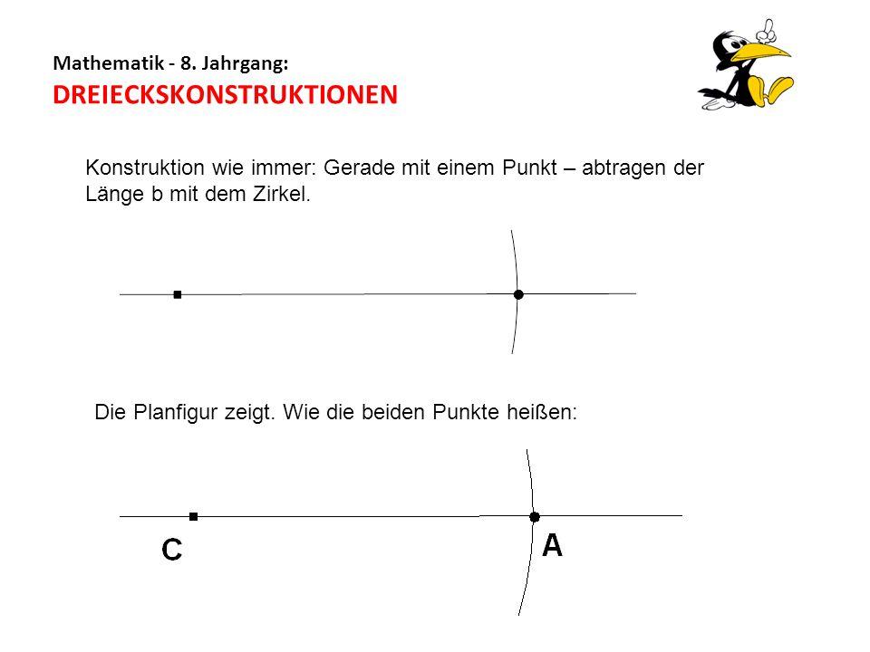 Mathematik - 8. Jahrgang: DREIECKSKONSTRUKTIONEN Konstruktion wie immer: Gerade mit einem Punkt – abtragen der Länge b mit dem Zirkel. Die Planfigur z