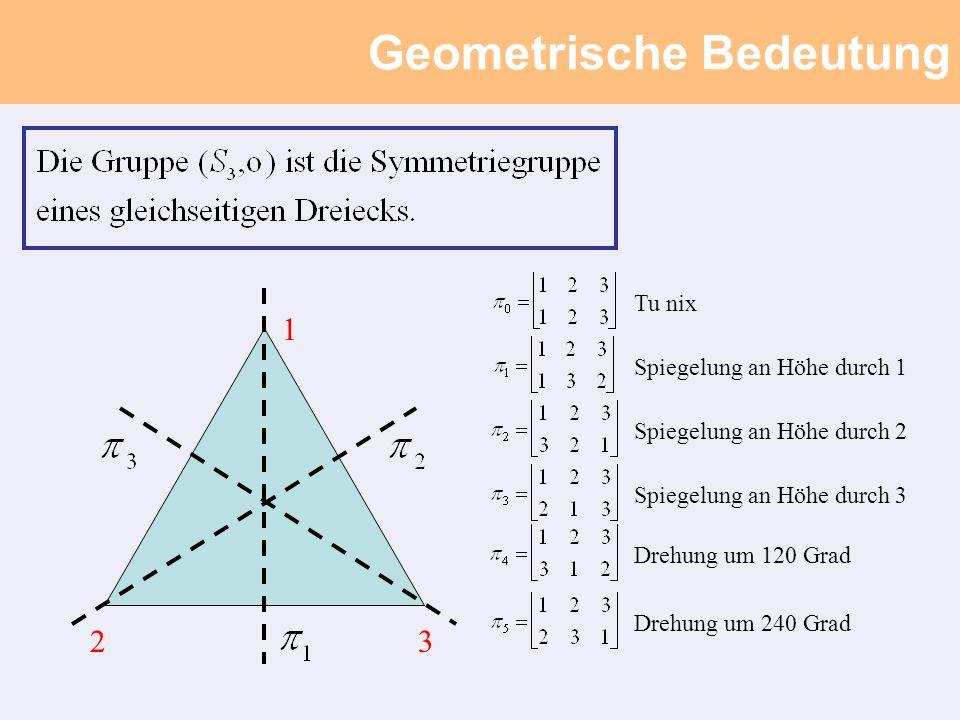 Geometrische Bedeutung 1 23 Spiegelung an Höhe durch 1 Spiegelung an Höhe durch 2 Spiegelung an Höhe durch 3 Drehung um 120 Grad Drehung um 240 Grad Tu nix