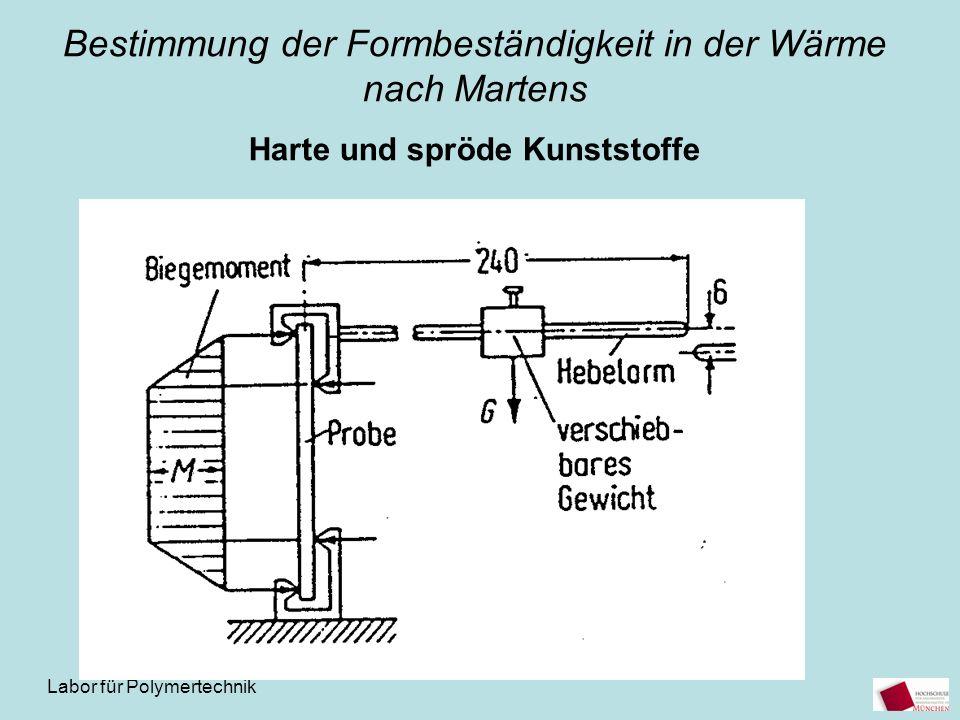 Labor für Polymertechnik Bestimmung der Formbeständigkeit in der Wärme nach Martens Harte und spröde Kunststoffe