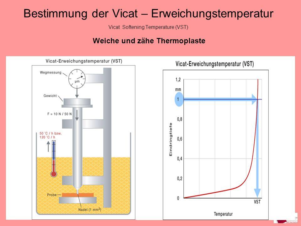 Labor für Polymertechnik Bestimmung der Vicat – Erweichungstemperatur Vicat Softening Temperature (VST) Weiche und zähe Thermoplaste