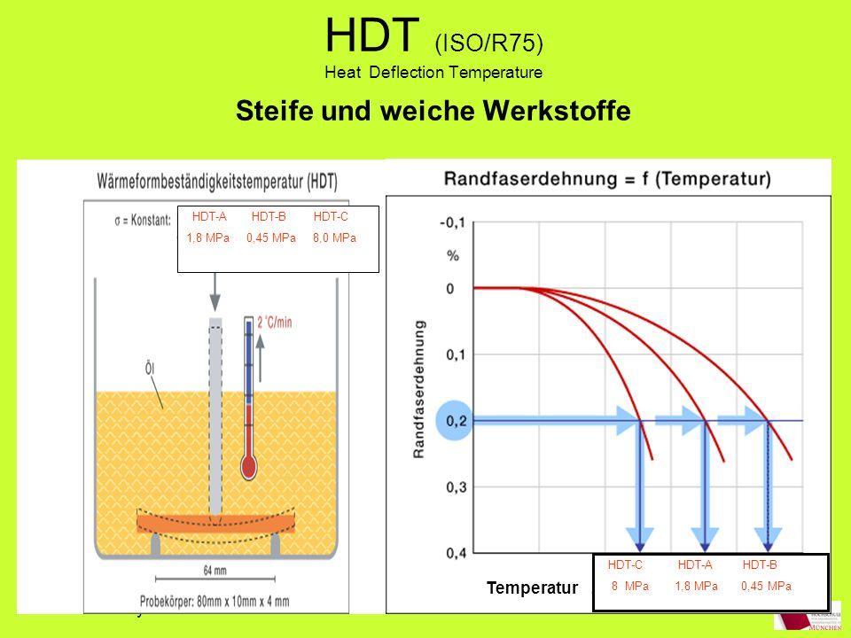 Labor für Polymertechnik HDT (ISO/R75) Heat Deflection Temperature Steife und weiche Werkstoffe HDT-A HDT-B HDT-C 1,8 MPa 0,45 MPa 8,0 MPa HDT-C HDT-A