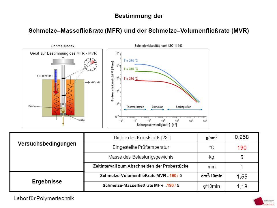Labor für Polymertechnik Bestimmung der Schmelze–Massefließrate (MFR) und der Schmelze–Volumenfließrate (MVR) Dichte des Kunststoffs [23°] g/cm 3 0,95