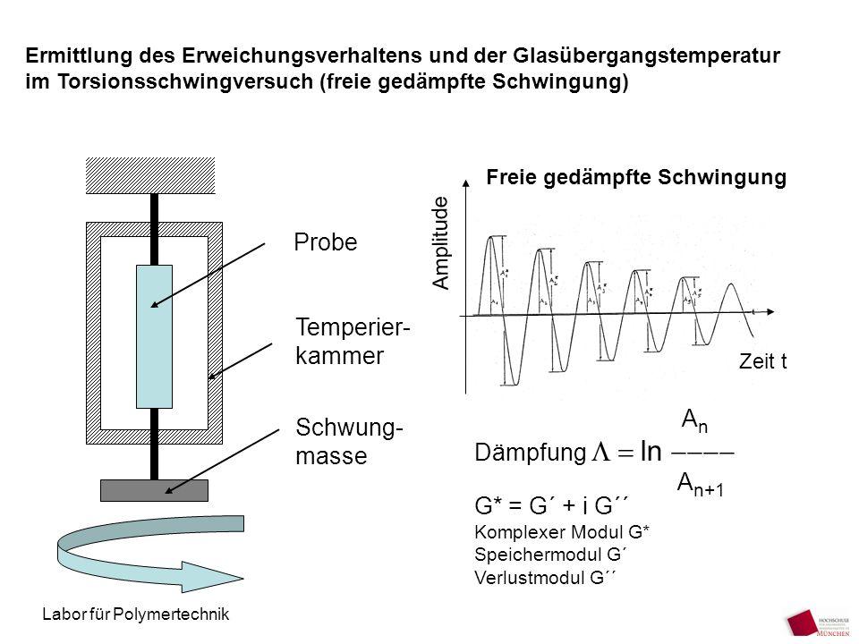 Ermittlung des Erweichungsverhaltens und der Glasübergangstemperatur im Torsionsschwingversuch (freie gedämpfte Schwingung) Temperier- kammer Probe Sc