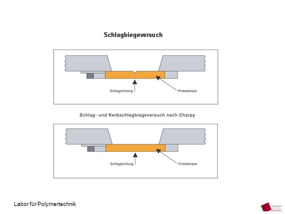 Labor für Polymertechnik