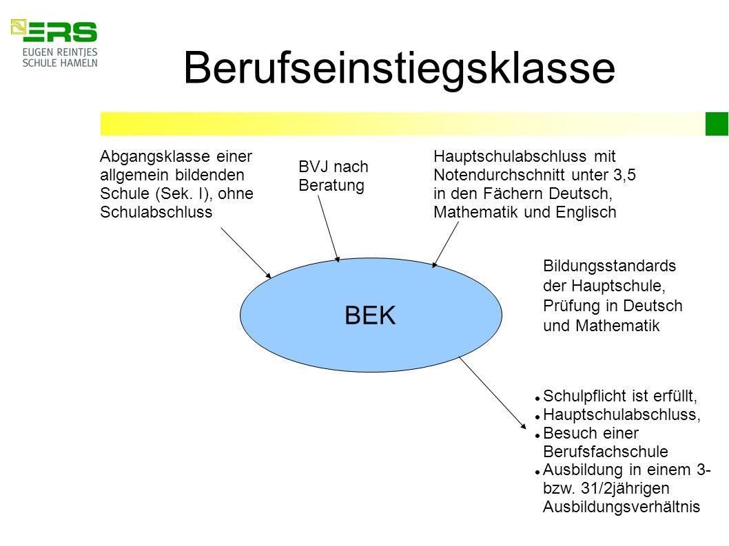 Berufseinstiegsklasse BEK Abgangsklasse einer allgemein bildenden Schule (Sek. I), ohne Schulabschluss Hauptschulabschluss mit Notendurchschnitt unter