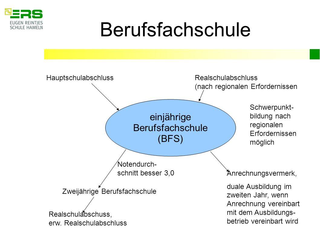 Berufsfachschule einjährige Berufsfachschule (BFS) Hauptschulabschluss Anrechnungsvermerk, duale Ausbildung im zweiten Jahr, wenn Anrechnung vereinbar
