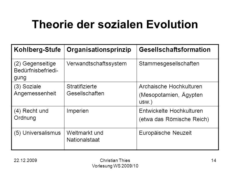 22.12.2009Christian Thies Vorlesung WS 2009/10 15 Stufen der Rechtsentwicklung (vgl.