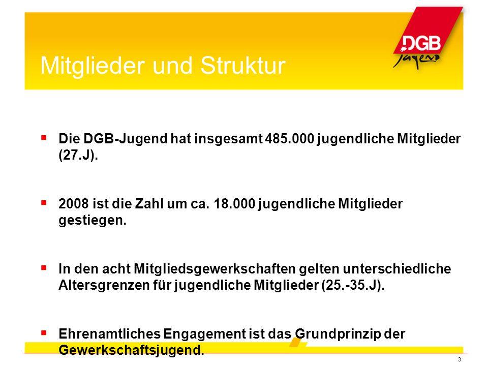 3 Mitglieder und Struktur Die DGB-Jugend hat insgesamt 485.000 jugendliche Mitglieder (27.J). 2008 ist die Zahl um ca. 18.000 jugendliche Mitglieder g