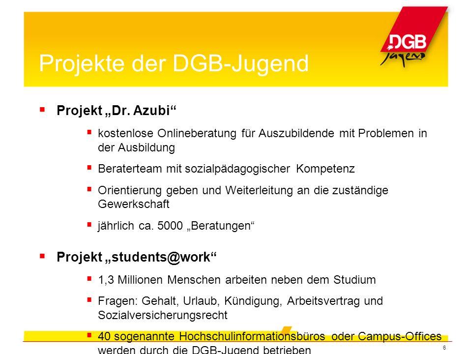 6 Projekte der DGB-Jugend Projekt Dr. Azubi kostenlose Onlineberatung für Auszubildende mit Problemen in der Ausbildung Beraterteam mit sozialpädagogi