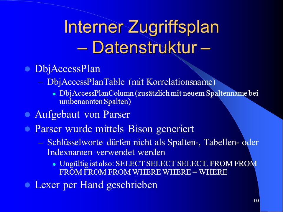 10 Interner Zugriffsplan – Datenstruktur – DbjAccessPlan – DbjAccessPlanTable (mit Korrelationsname) DbjAccessPlanColumn (zusätzlich mit neuem Spaltenname bei umbenannten Spalten) Aufgebaut von Parser Parser wurde mittels Bison generiert – Schlüsselworte dürfen nicht als Spalten-, Tabellen- oder Indexnamen verwendet werden Ungültig ist also: SELECT SELECT SELECT, FROM FROM FROM FROM FROM WHERE WHERE = WHERE Lexer per Hand geschrieben