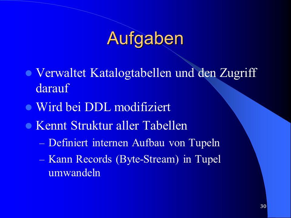 30 Aufgaben Verwaltet Katalogtabellen und den Zugriff darauf Wird bei DDL modifiziert Kennt Struktur aller Tabellen – Definiert internen Aufbau von Tupeln – Kann Records (Byte-Stream) in Tupel umwandeln