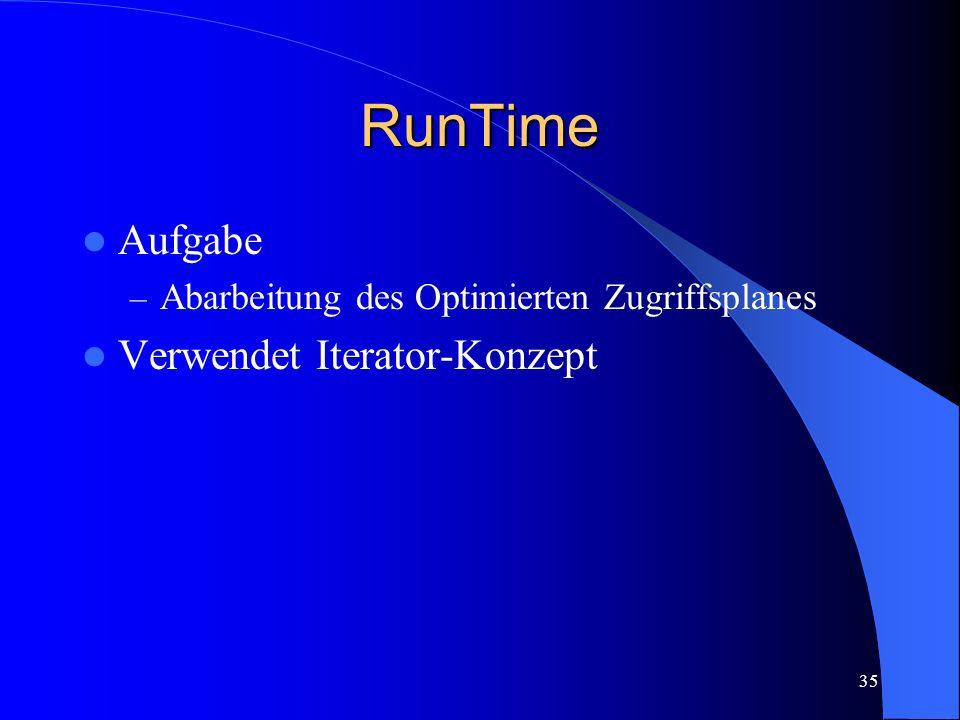 35 RunTime Aufgabe – Abarbeitung des Optimierten Zugriffsplanes Verwendet Iterator-Konzept