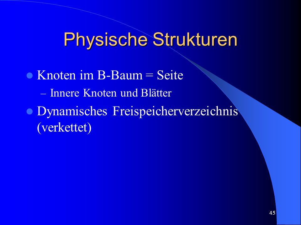 45 Physische Strukturen Knoten im B-Baum = Seite – Innere Knoten und Blätter Dynamisches Freispeicherverzeichnis (verkettet)