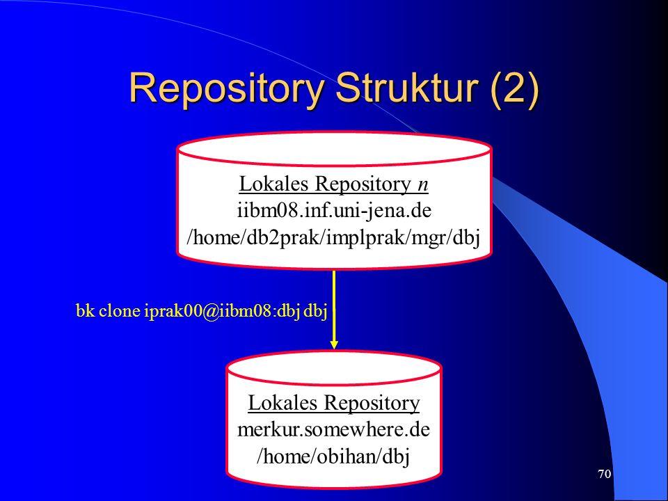 70 Repository Struktur (2) Lokales Repository n iibm08.inf.uni-jena.de /home/db2prak/implprak/mgr/dbj Lokales Repository merkur.somewhere.de /home/obihan/dbj bk clone iprak00@iibm08:dbj dbj