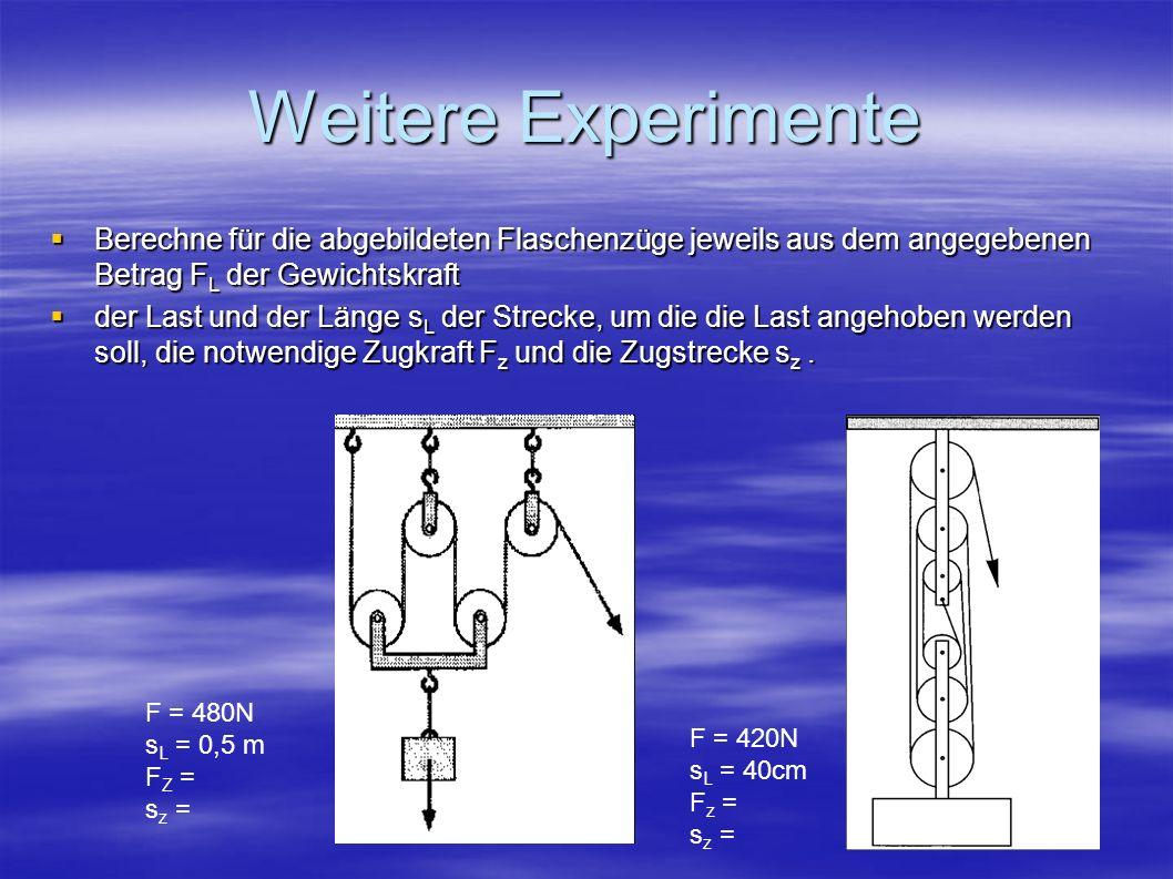 Weitere Experimente Berechne für die abgebildeten Flaschenzüge jeweils aus dem angegebenen Betrag F L der Gewichtskraft Berechne für die abgebildeten