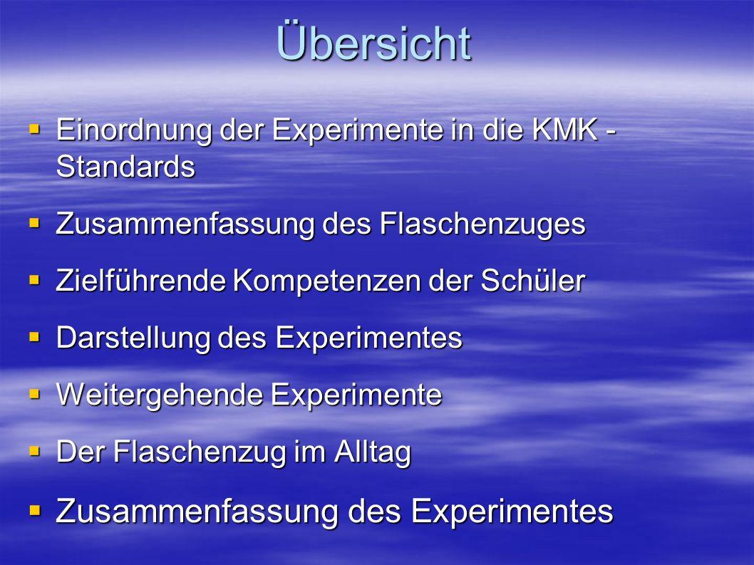 Übersicht Einordnung Einordnung der Experimente in die KMK - Standards Zusammenfassung Zusammenfassung des Flaschenzuges Zielführende Zielführende Kom
