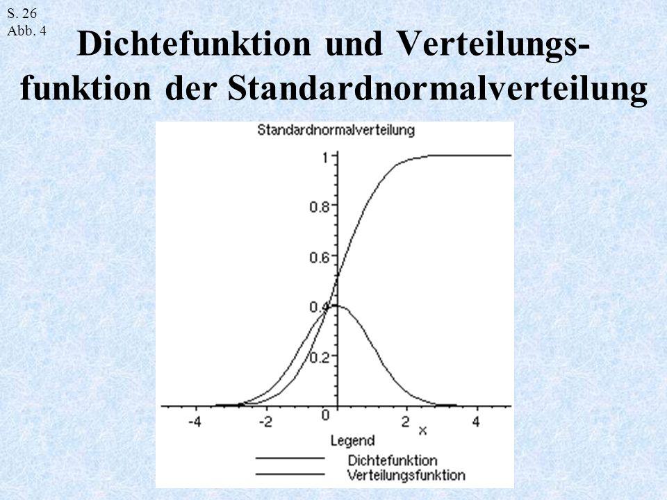 Dichtefunktion und Verteilungs- funktion der Standardnormalverteilung S. 26 Abb. 4