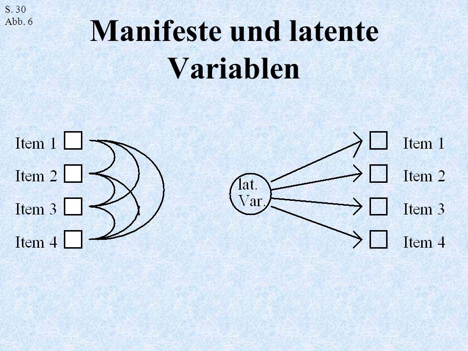 Manifeste und latente Variablen S. 30 Abb. 6