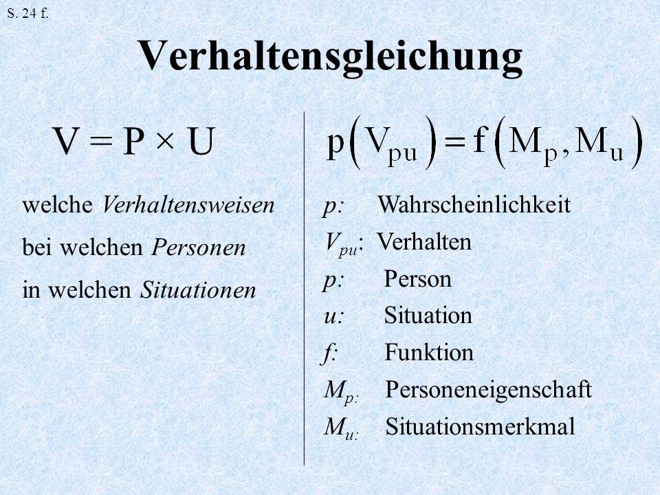 Verhaltensgleichung V = P × U welche Verhaltensweisen bei welchen Personen in welchen Situationen p: Wahrscheinlichkeit V pu : Verhalten p: Person u: