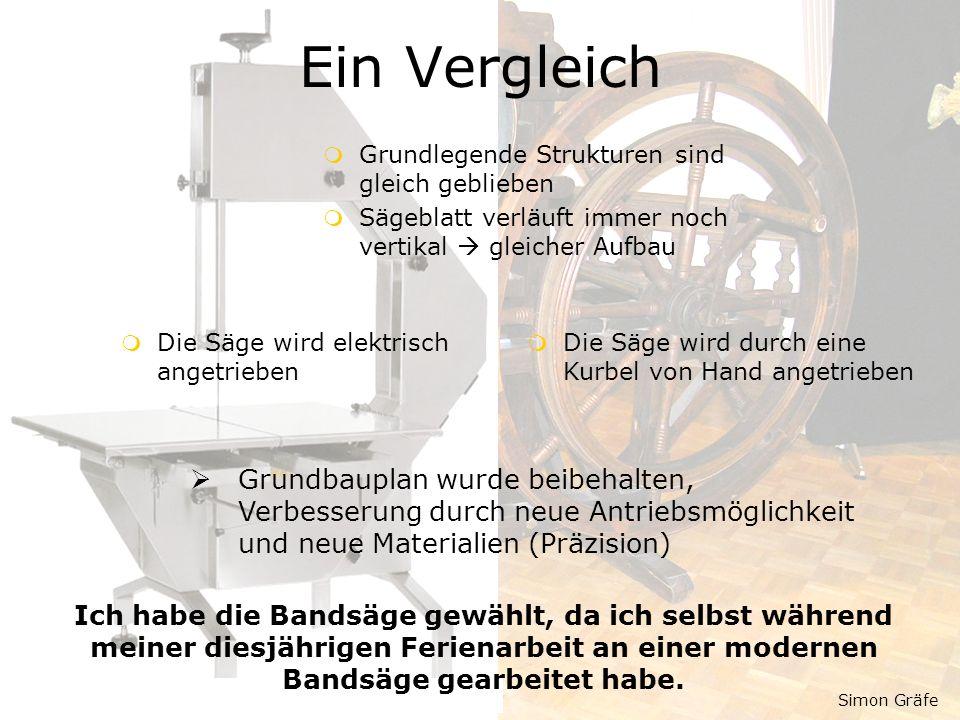 Ein Vergleich Die Säge wird elektrisch angetrieben Die Säge wird durch eine Kurbel von Hand angetrieben Grundlegende Strukturen sind gleich geblieben
