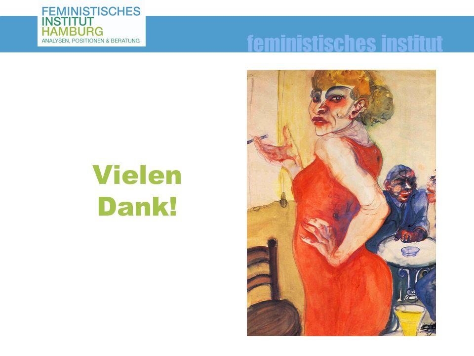 feministisches institut Vielen Dank!