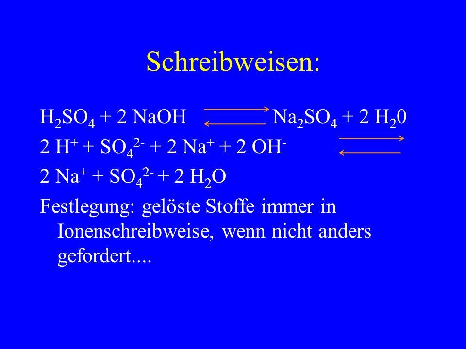 Schreibweisen: H 2 SO 4 + 2 NaOH Na 2 SO 4 + 2 H 2 0 2 H + + SO 4 2- + 2 Na + + 2 OH - 2 Na + + SO 4 2- + 2 H 2 O Festlegung: gelöste Stoffe immer in