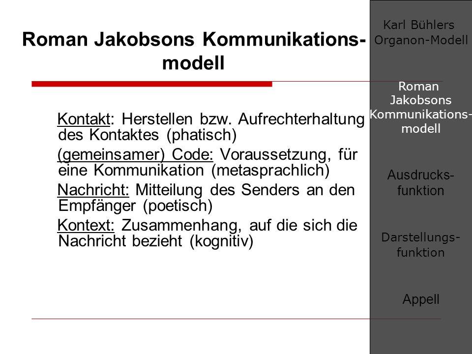 Roman Jakobsons Kommunikations- modell Kontakt: Herstellen bzw. Aufrechterhaltung des Kontaktes (phatisch) (gemeinsamer) Code: Voraussetzung, für eine