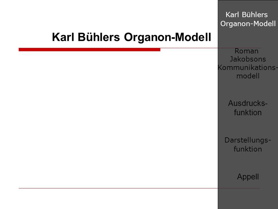 Karl Bühlers Organon-Modell Roman Jakobsons Kommunikations- modell Ausdrucks- funktion Darstellungs- funktion Appell