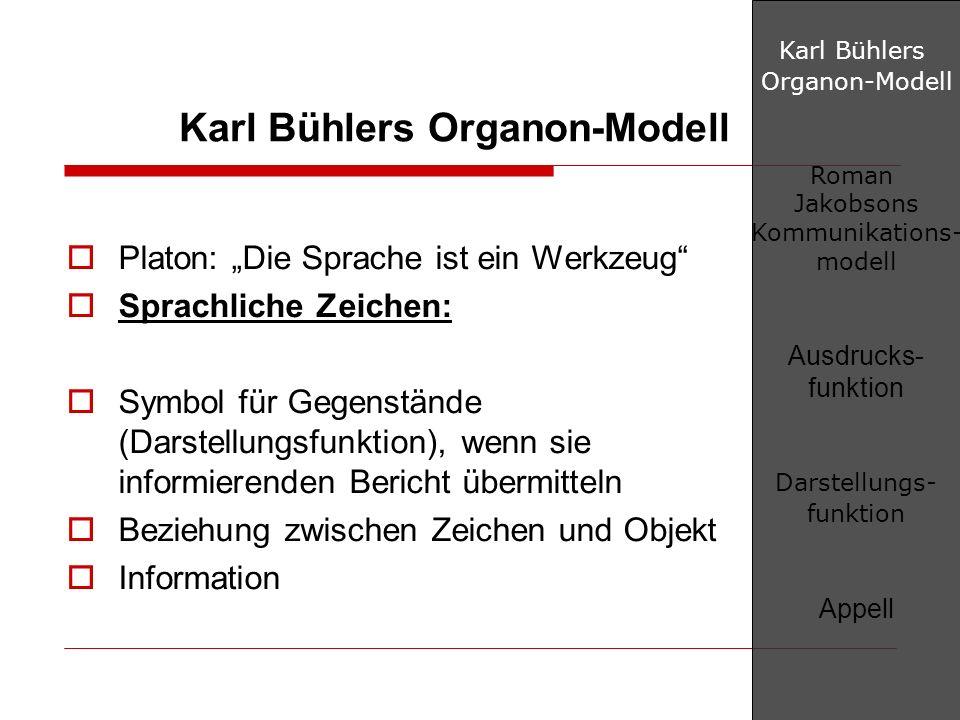 Karl Bühlers Organon-Modell Roman Jakobsons Kommunikations- modell Ausdrucks- funktion Darstellungs- funktion Appell Platon: Die Sprache ist ein Werkz