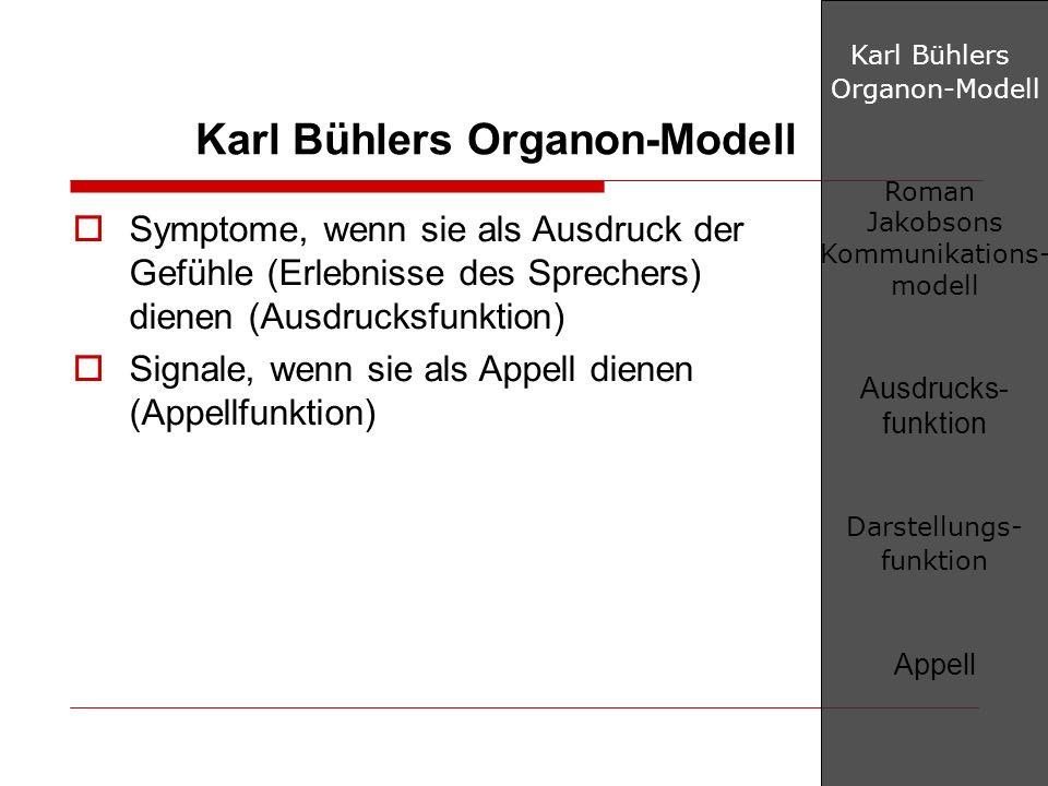 Karl Bühlers Organon-Modell Roman Jakobsons Kommunikations- modell Ausdrucks- funktion Darstellungs- funktion Appell Symptome, wenn sie als Ausdruck d
