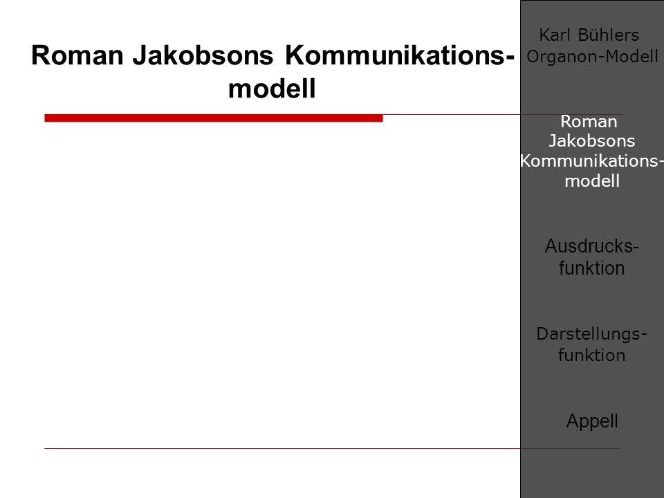 Roman Jakobsons Kommunikations- modell Karl Bühlers Organon-Modell Roman Jakobsons Kommunikations- modell Ausdrucks- funktion Darstellungs- funktion A
