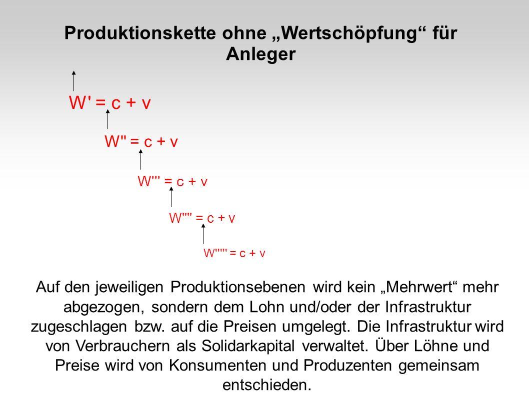 Auf den jeweiligen Produktionsebenen wird kein Mehrwert mehr abgezogen, sondern dem Lohn und/oder der Infrastruktur zugeschlagen bzw. auf die Preisen