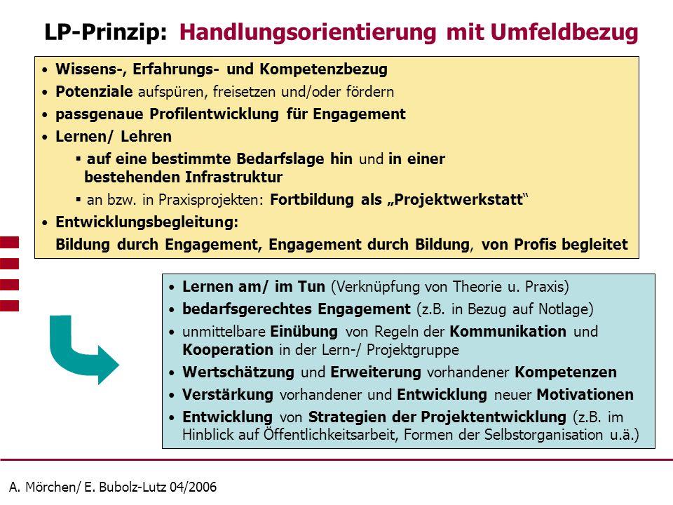 A. Mörchen/ E. Bubolz-Lutz 04/2006 Wissens-, Erfahrungs- und Kompetenzbezug Potenziale aufspüren, freisetzen und/oder fördern passgenaue Profilentwick