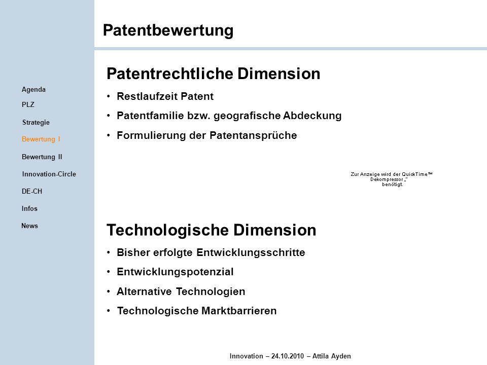 Innovation – 24.10.2010 – Attila Ayden Patentbewertung Patentrechtliche Dimension Restlaufzeit Patent Patentfamilie bzw.