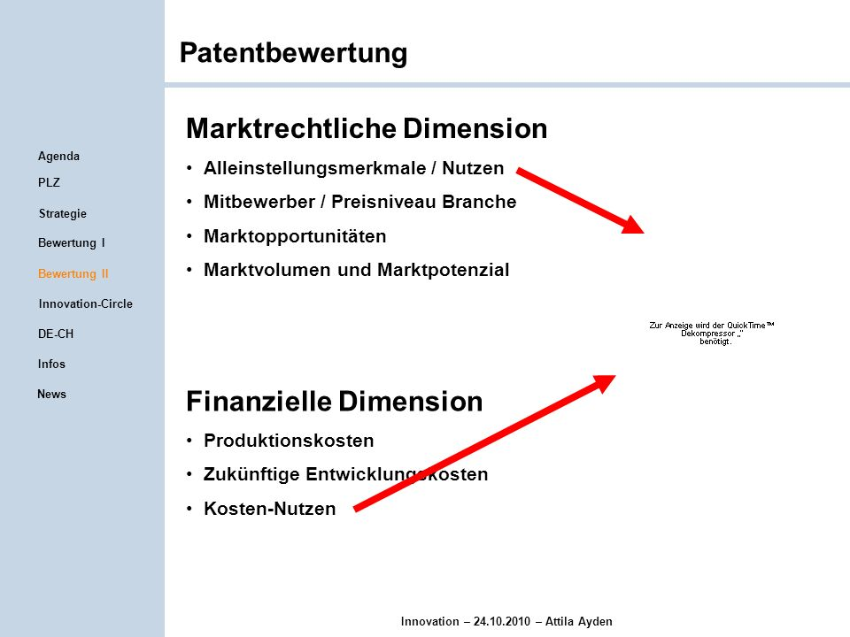 Innovation – 24.10.2010 – Attila Ayden Innovation-Circle Agenda PLZ Strategie Infos Bewertung I Innovation-Circle Bewertung II DE-CH News
