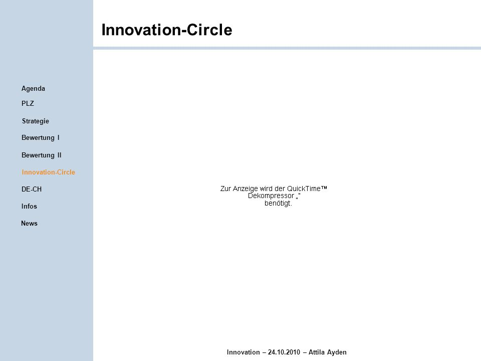 Innovation – 24.10.2010 – Attila Ayden Innovation-Circle Agenda PLZ Strategie Infos Bewertung I Innovation-Circle Bewertung II DE-CH News