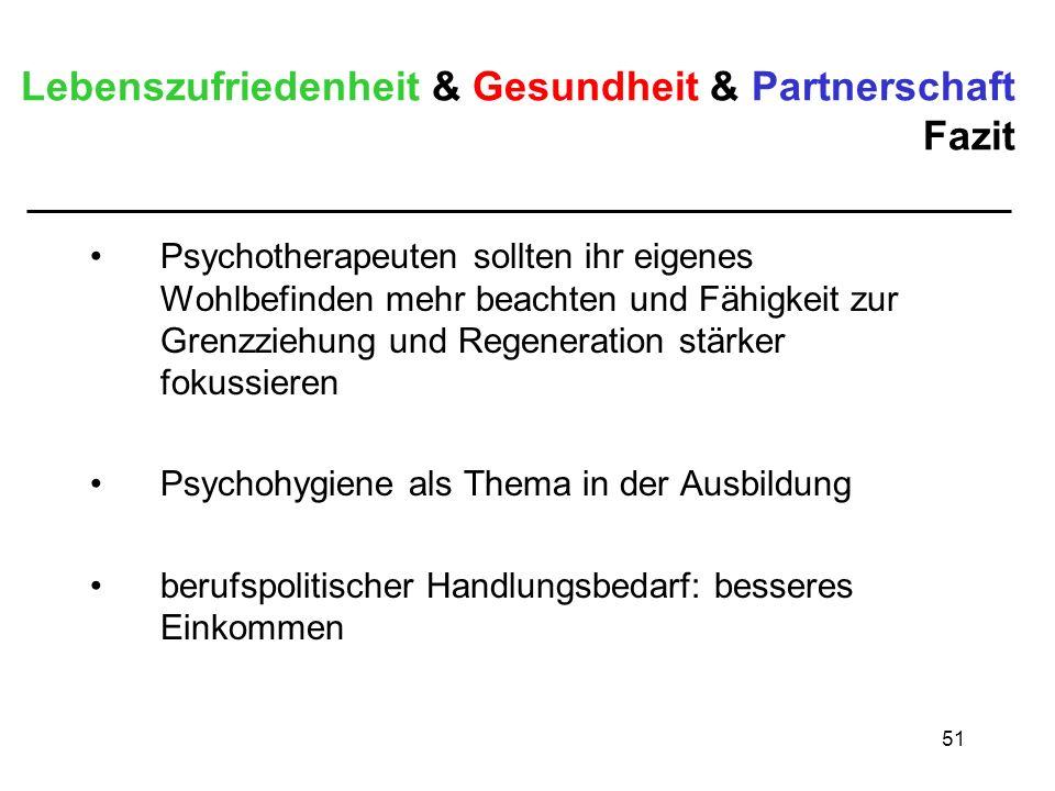 51 Lebenszufriedenheit & Gesundheit & Partnerschaft Fazit Psychotherapeuten sollten ihr eigenes Wohlbefinden mehr beachten und Fähigkeit zur Grenzzieh