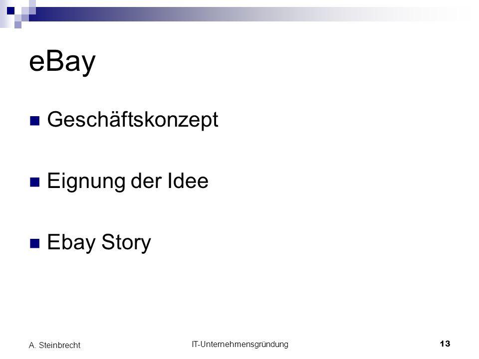 IT-Unternehmensgründung13 A. Steinbrecht eBay Geschäftskonzept Eignung der Idee Ebay Story