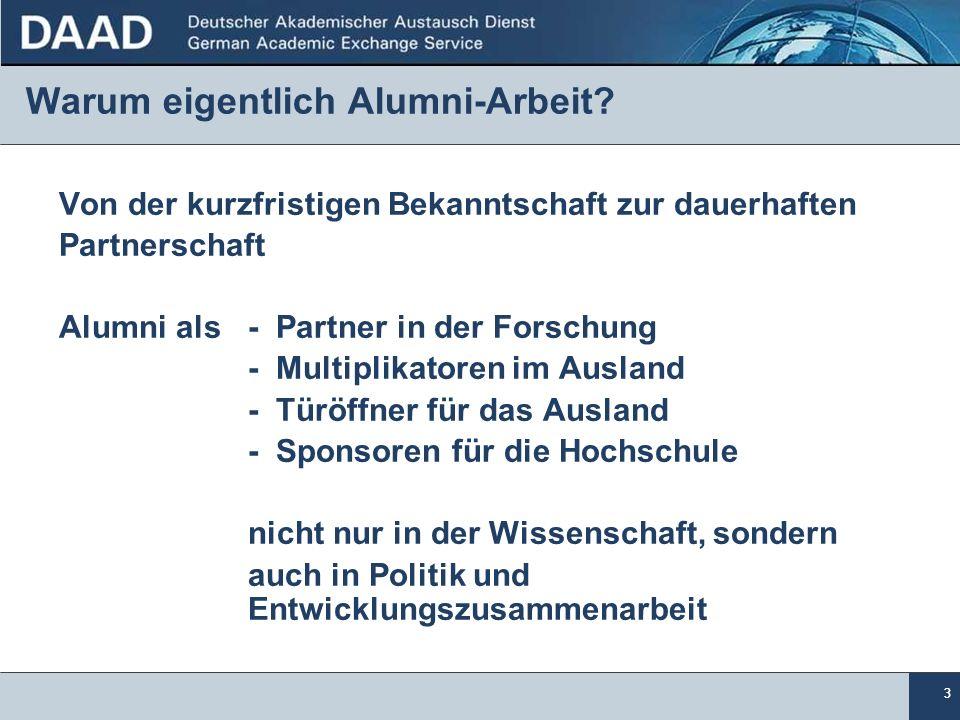 33 Warum eigentlich Alumni-Arbeit? Von der kurzfristigen Bekanntschaft zur dauerhaften Partnerschaft Alumni als - Partner in der Forschung - Multiplik