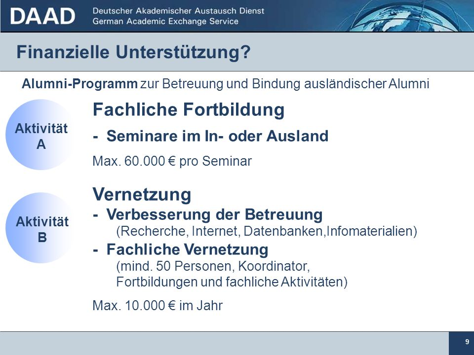 99 Finanzielle Unterstützung? Aktivität A Fachliche Fortbildung - Seminare im In- oder Ausland Max. 60.000 pro Seminar Vernetzung - Verbesserung der B