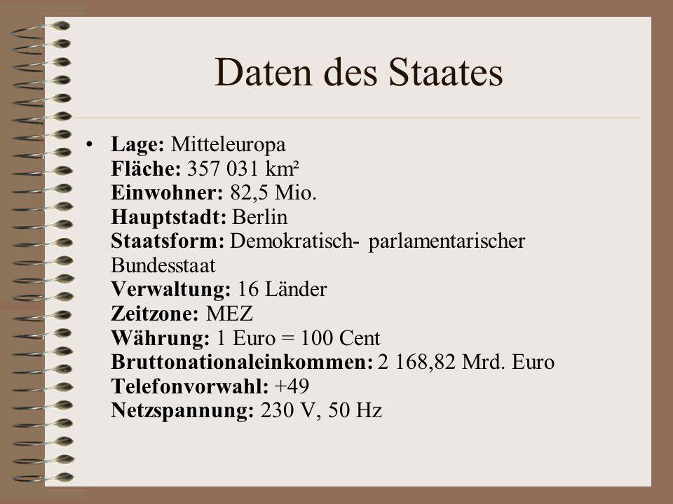 Daten des Staates Lage: Mitteleuropa Fläche: 357 031 km² Einwohner: 82,5 Mio. Hauptstadt: Berlin Staatsform: Demokratisch- parlamentarischer Bundessta
