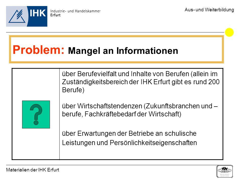 Materialien der IHK Erfurt Aus- und Weiterbildung Problem: Mangel an Informationen über Berufevielfalt und Inhalte von Berufen (allein im Zuständigkei